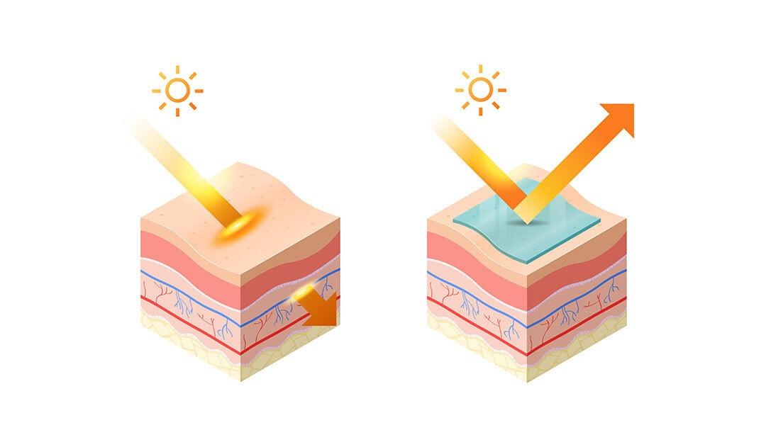 kem chống nắng vậy lý chống tia uv